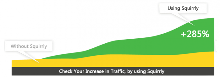 wordpress seo by squirrly results